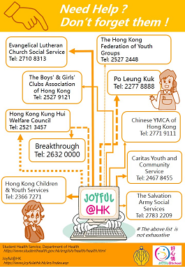 Organizations and hotlines of adolescents services